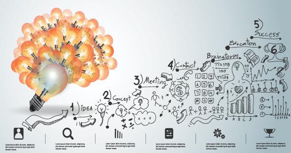 SHE Meetings - Konzepte für Erfolg